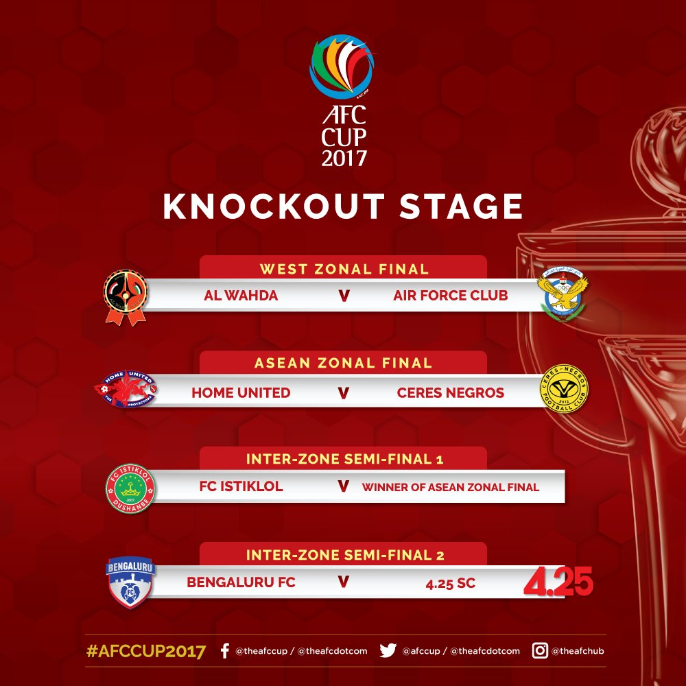 afccup2017