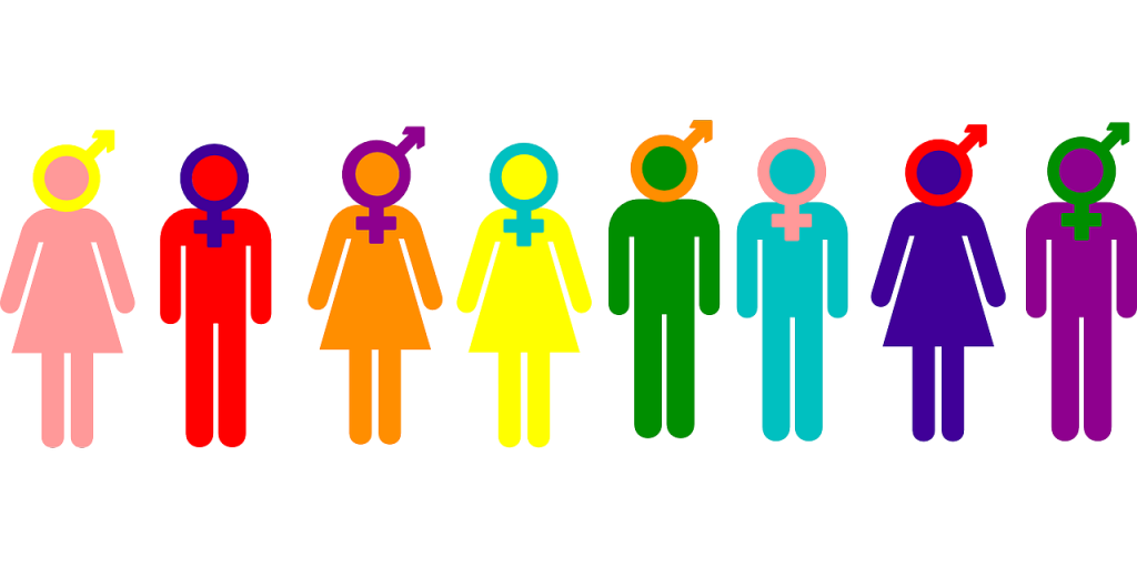 an analysis of the sexual orientation in todays society Gender differences in moral orientation: a meta-analysis sexual orientation in society analyses of gender inequality.